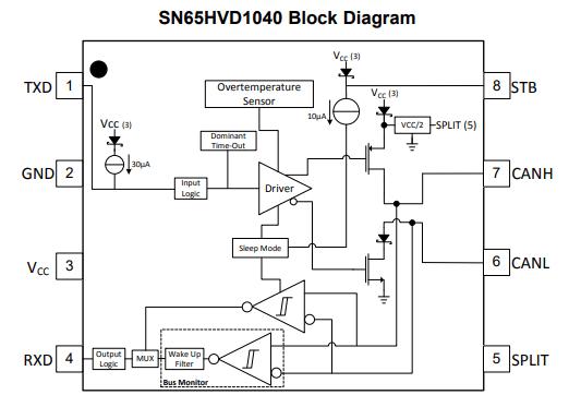 SN65HVD1040DR Supplier